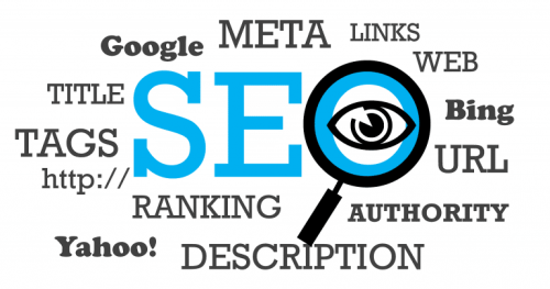 SEO image with lots of SEEO elements in it